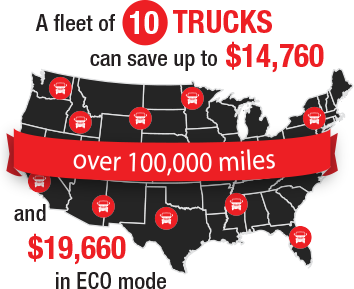 $14,760 savings per 10 trucks over 100,000 miles & 19,660 in ECO mode