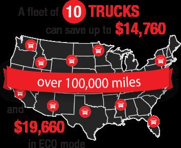 $14,760 savings per 10 trucks over 100,000 miles & 19,660 in ECO mode